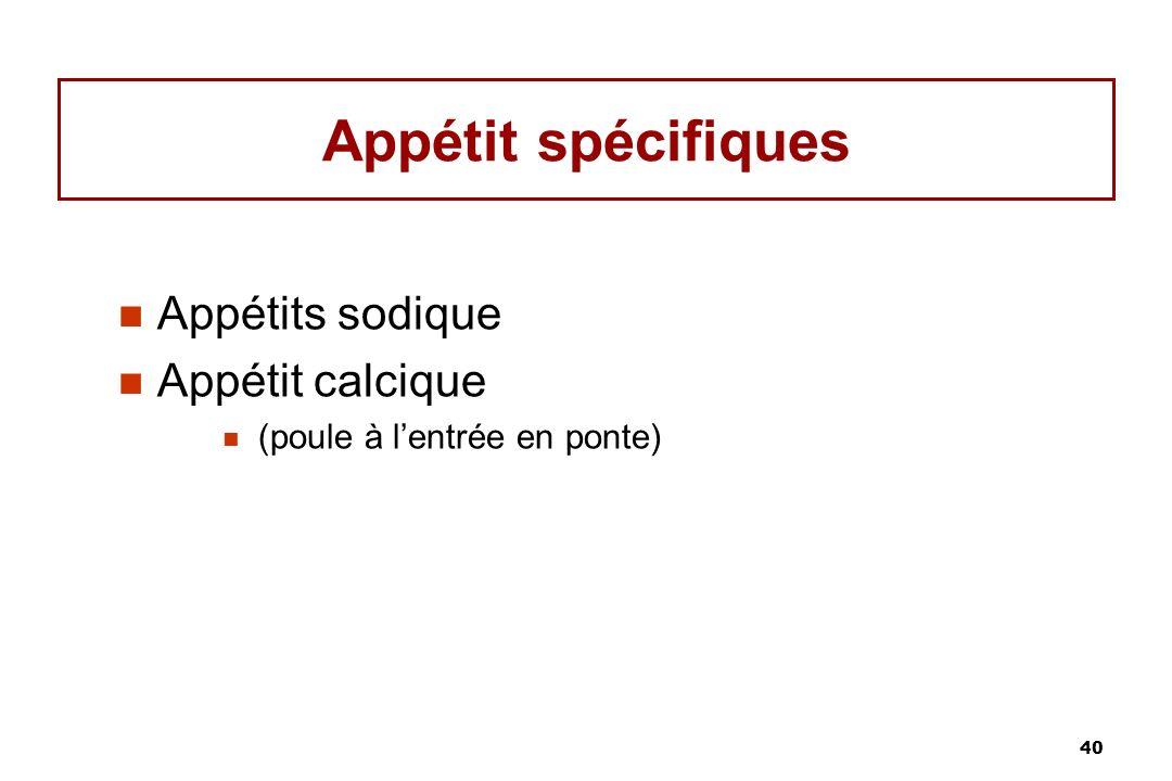Appétit spécifiques Appétits sodique Appétit calcique