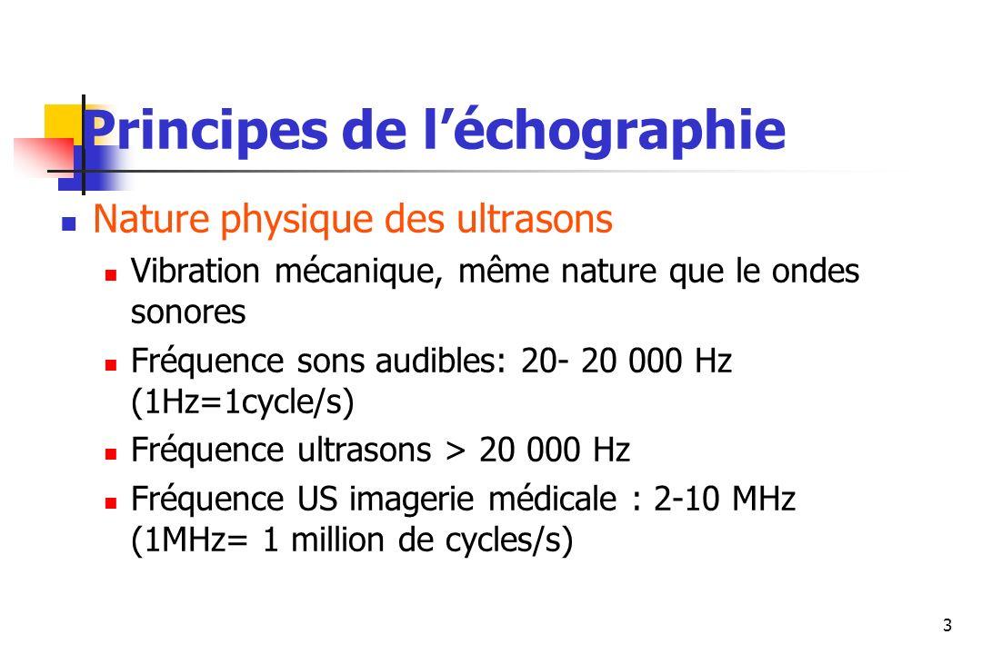 Principes de l'échographie