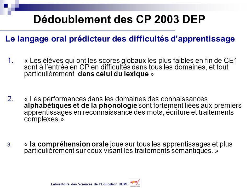 Dédoublement des CP 2003 DEP