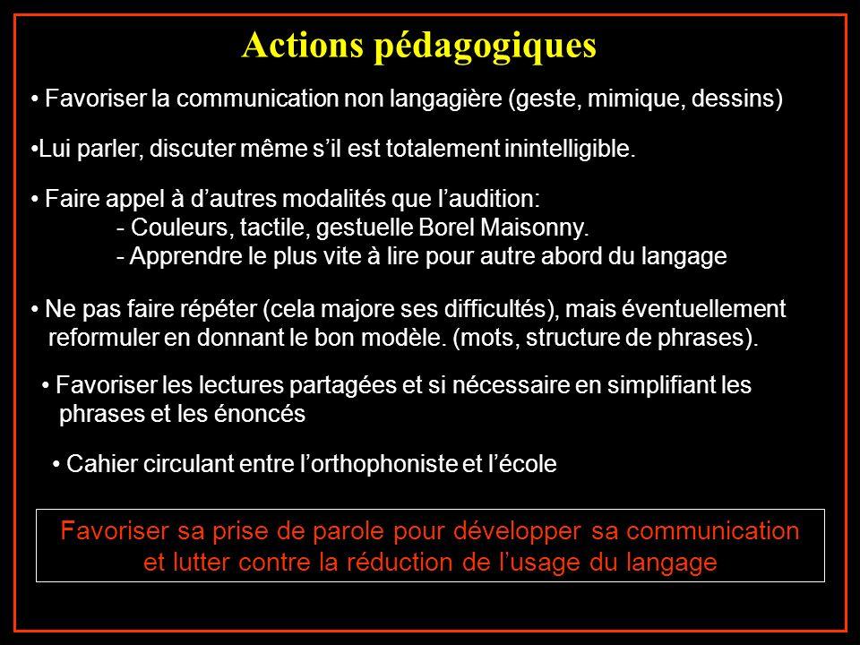 Actions pédagogiques Favoriser la communication non langagière (geste, mimique, dessins)