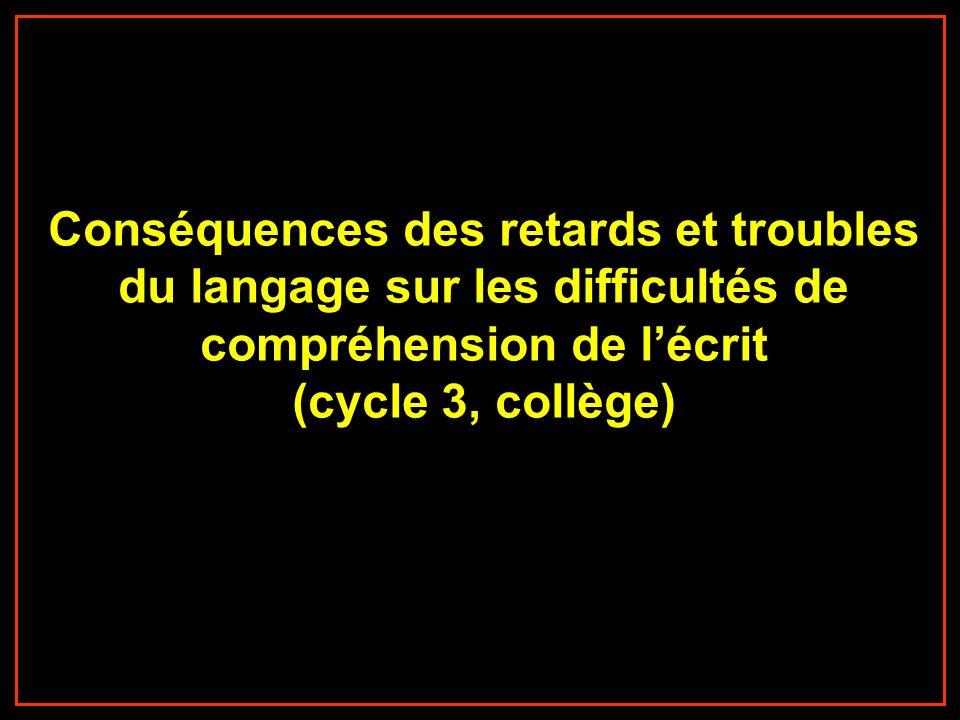 Conséquences des retards et troubles du langage sur les difficultés de compréhension de l'écrit (cycle 3, collège)