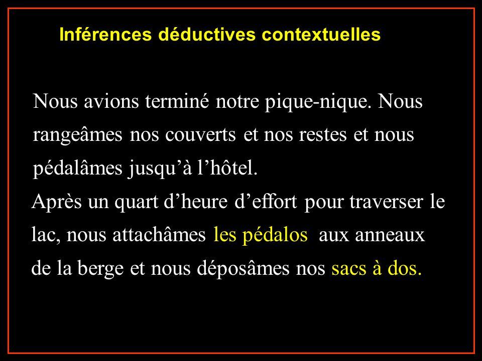 Inférences déductives contextuelles