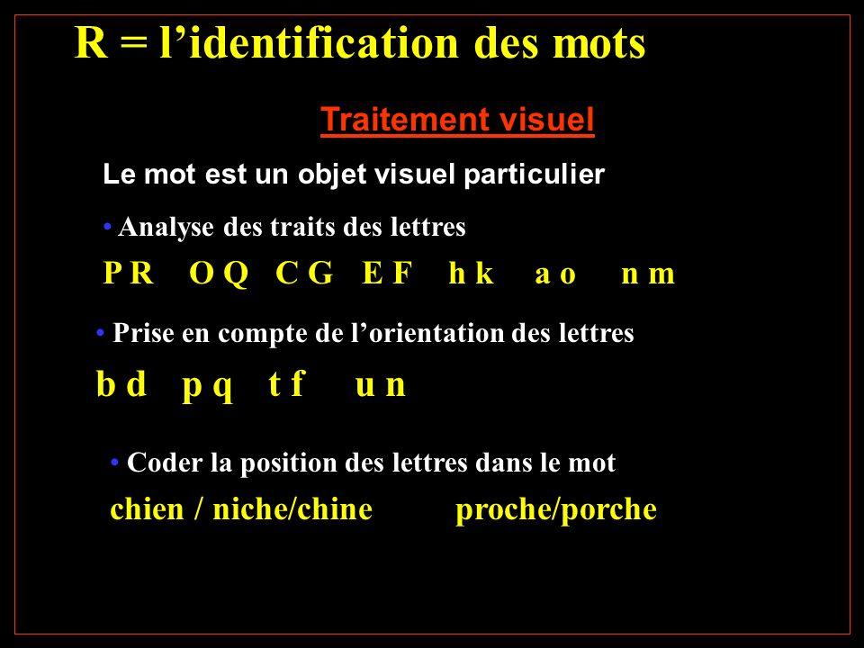 R = l'identification des mots