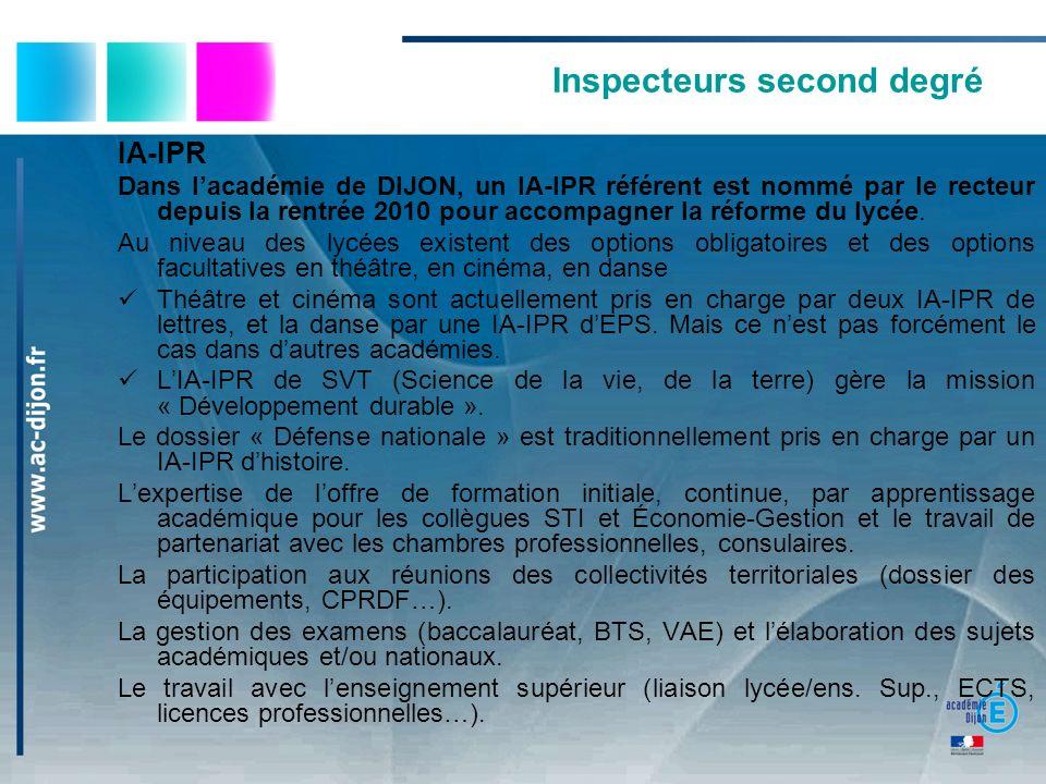 Inspecteurs second degré