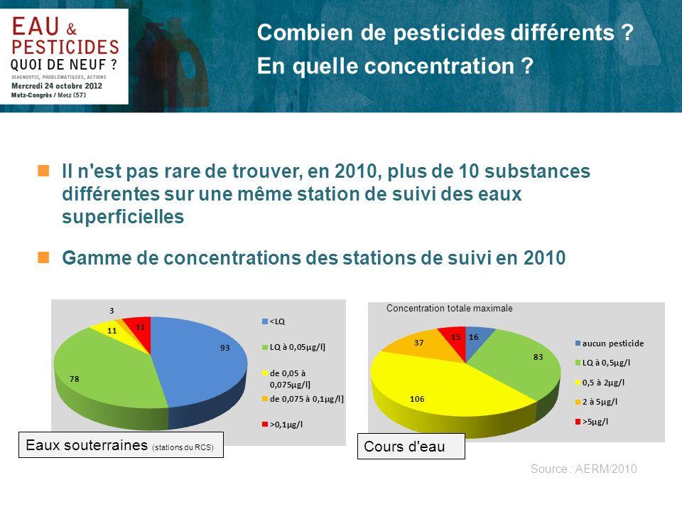 Combien de pesticides différents En quelle concentration