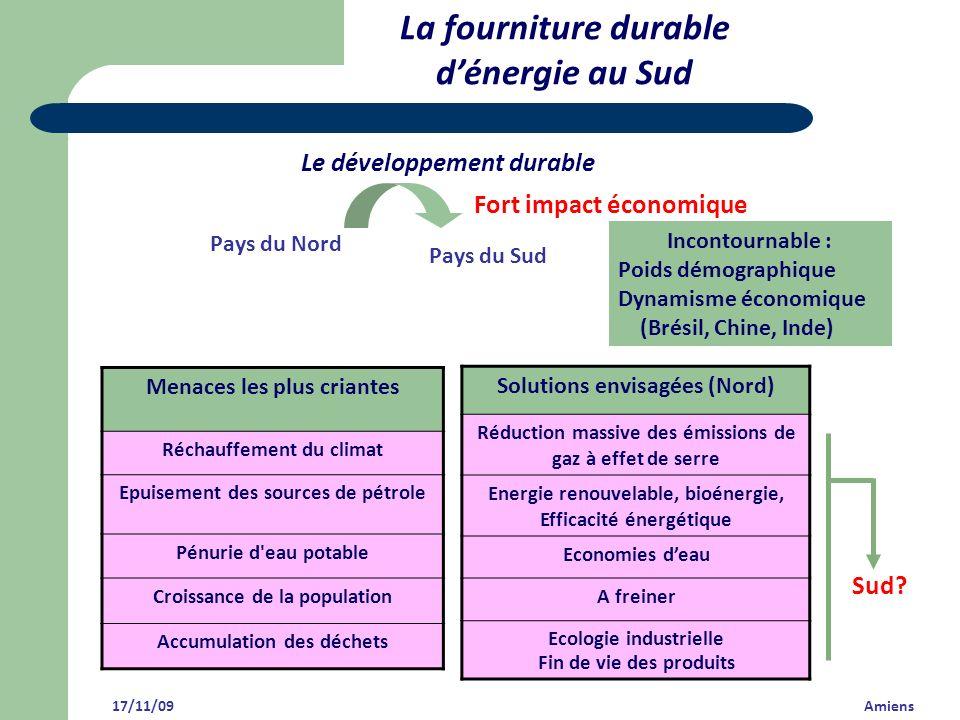 La fourniture durable d'énergie au Sud Le développement durable