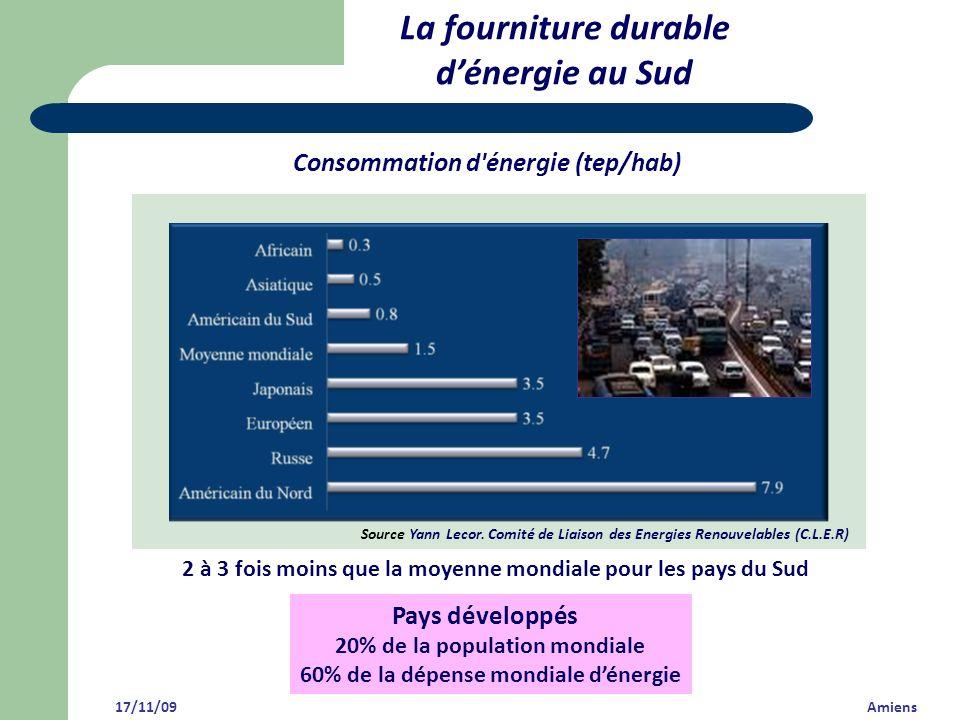 20% de la population mondiale 60% de la dépense mondiale d'énergie