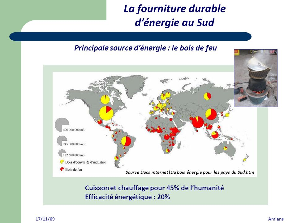 La fourniture durable d'énergie au Sud