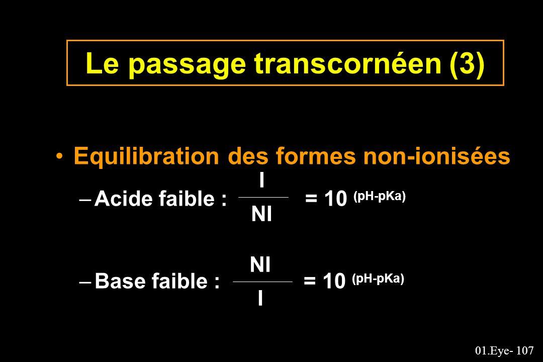 Le passage transcornéen (3)