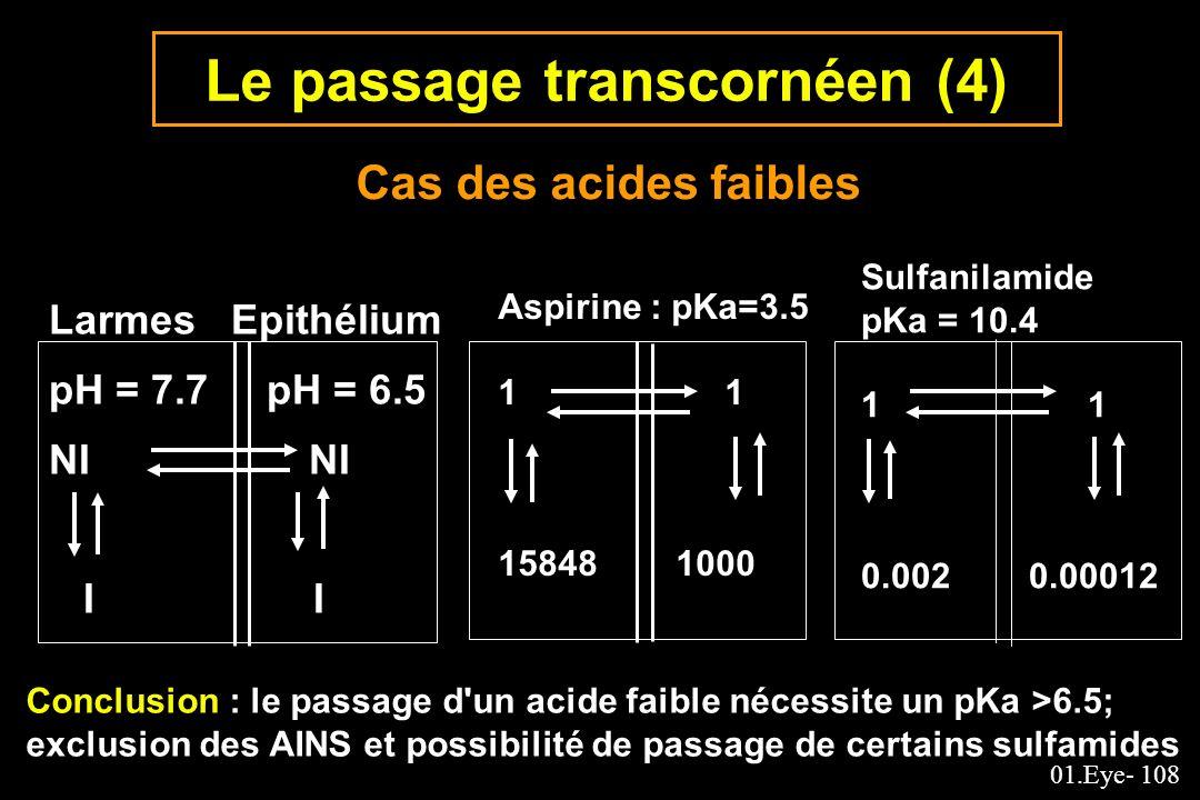 Le passage transcornéen (4)