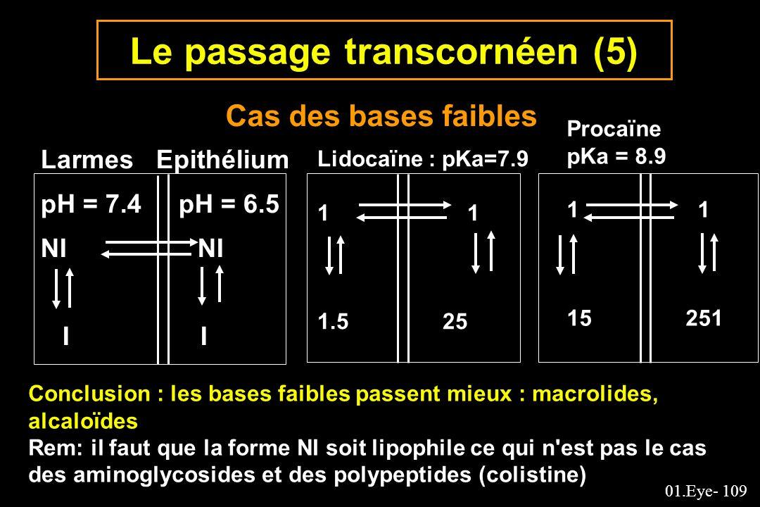 Le passage transcornéen (5)