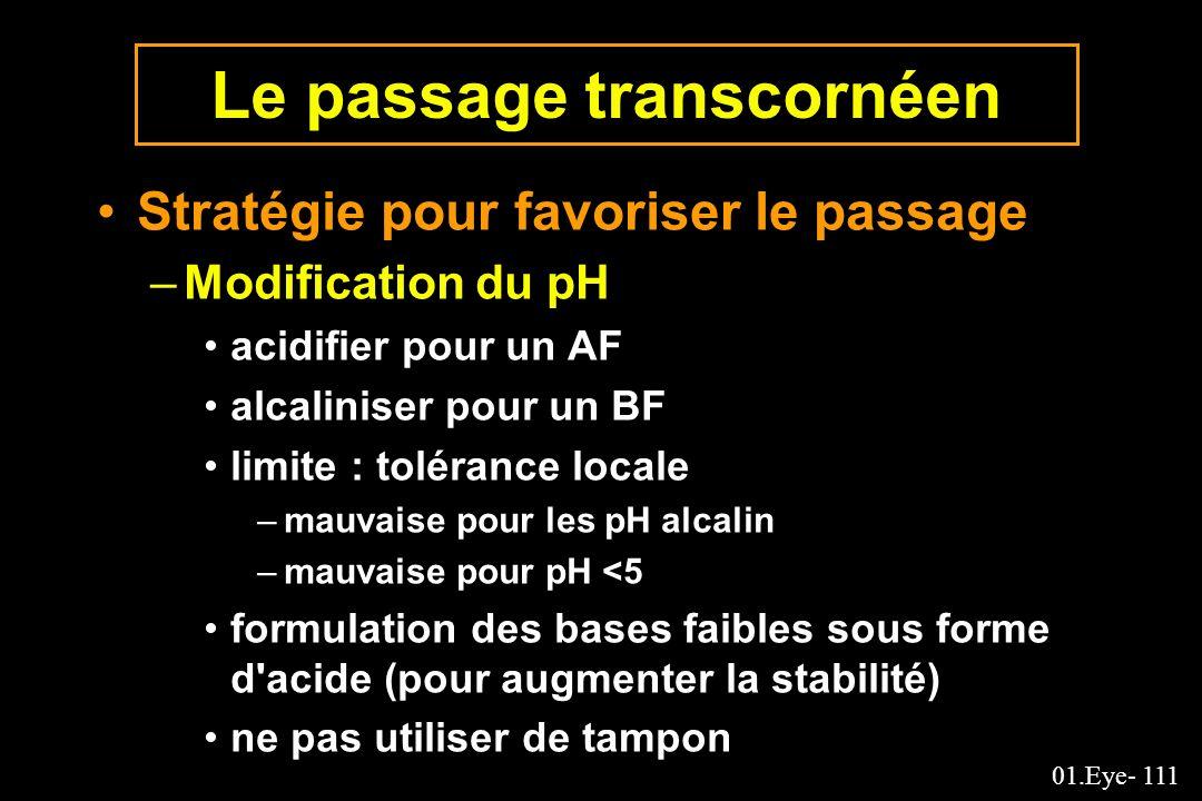 Le passage transcornéen