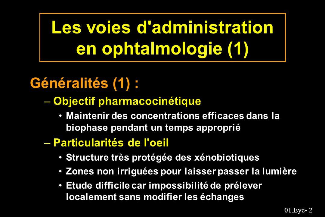 Les voies d administration en ophtalmologie (1)