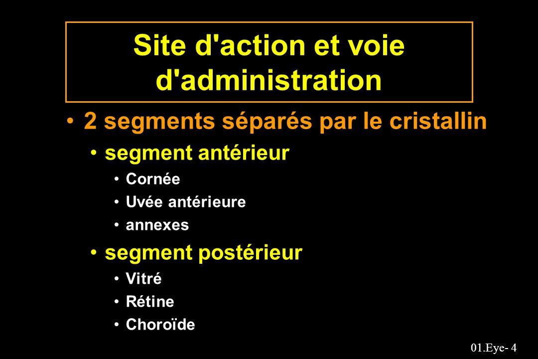 Site d action et voie d administration