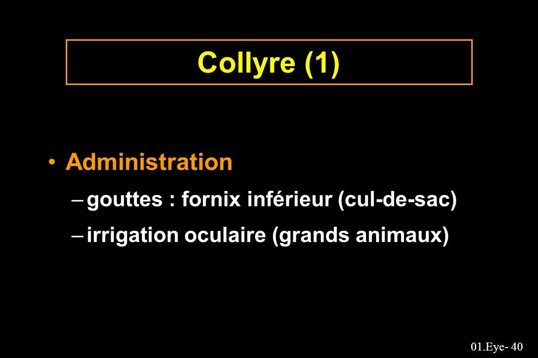 Collyre (1) Administration gouttes : fornix inférieur (cul-de-sac)