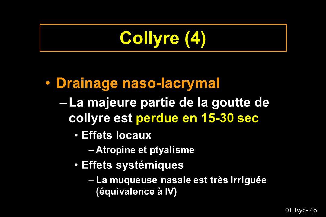 Collyre (4) Drainage naso-lacrymal