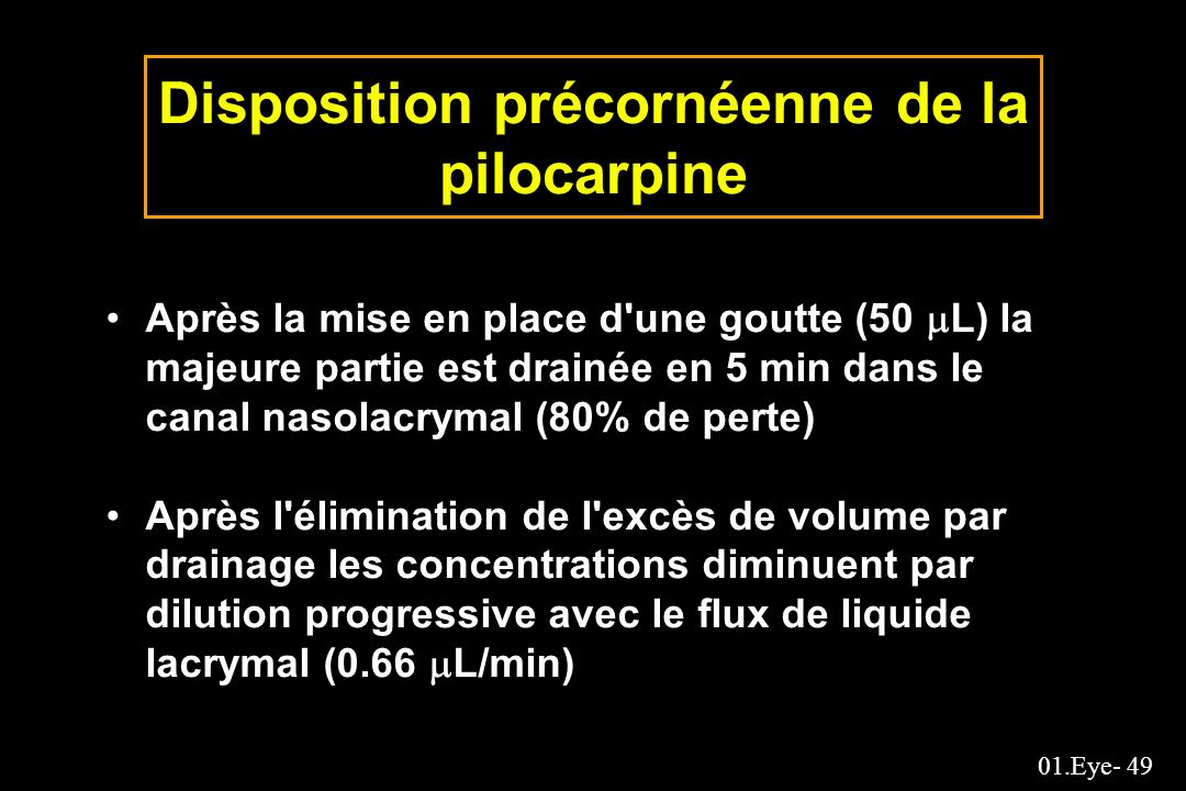 Disposition précornéenne de la pilocarpine