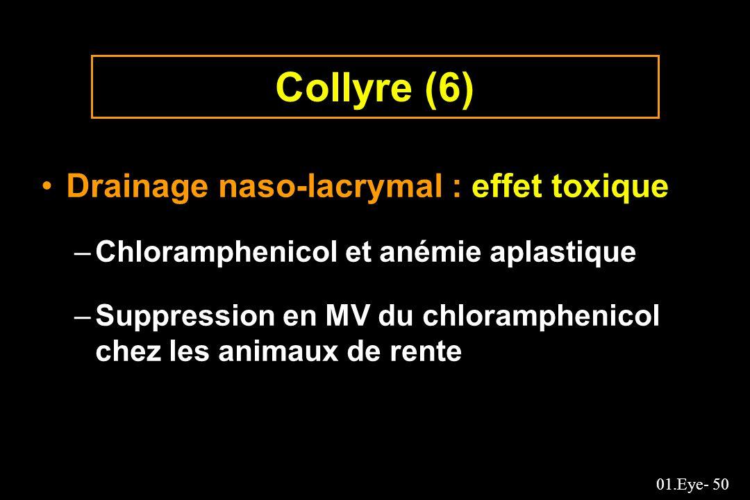 Collyre (6) Drainage naso-lacrymal : effet toxique