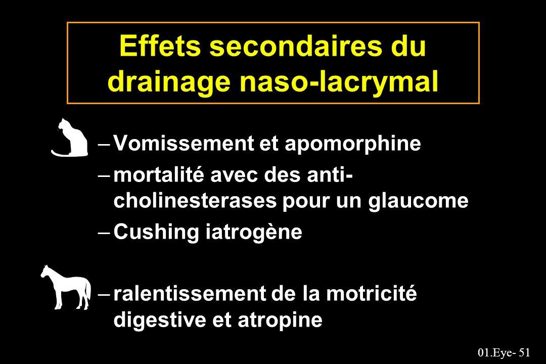 Effets secondaires du drainage naso-lacrymal