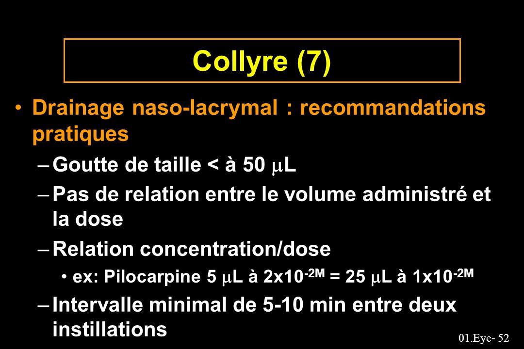 Collyre (7) Drainage naso-lacrymal : recommandations pratiques