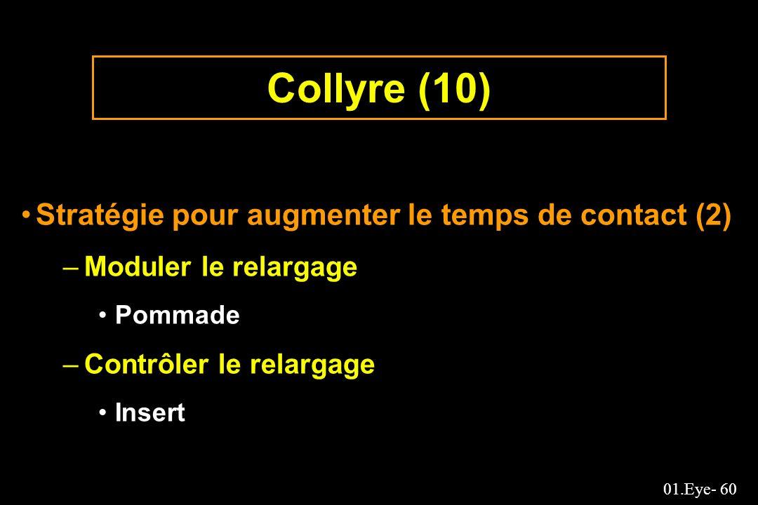 Collyre (10) Stratégie pour augmenter le temps de contact (2)