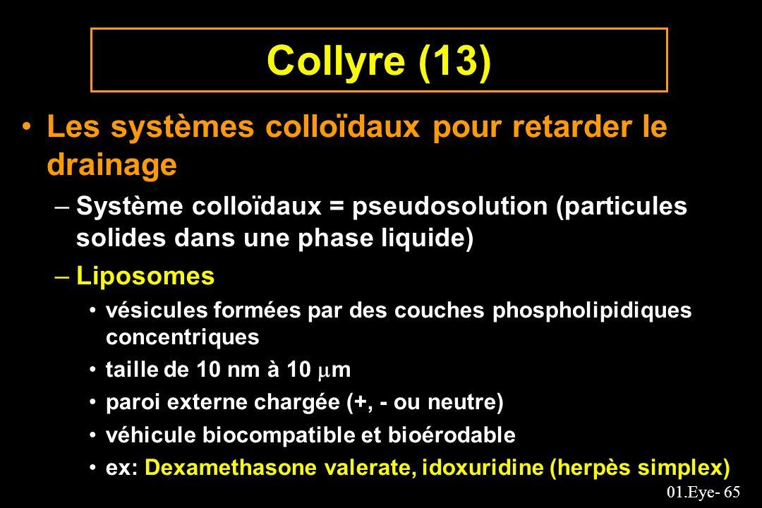 Collyre (13) Les systèmes colloïdaux pour retarder le drainage