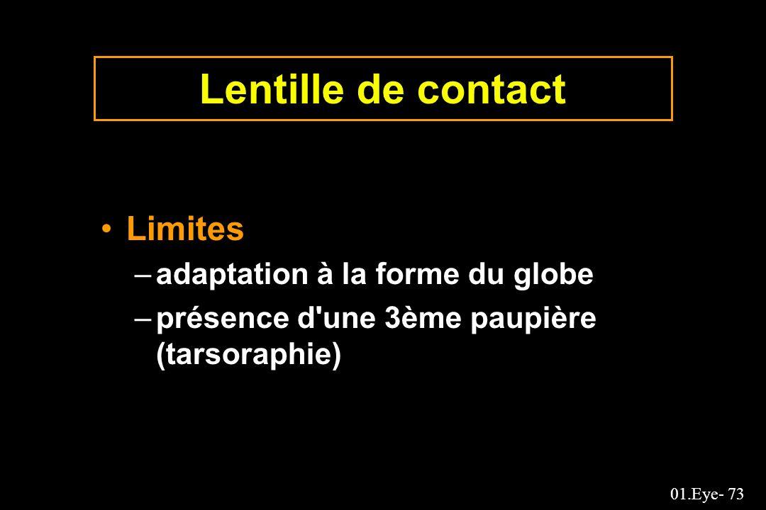 Lentille de contact Limites adaptation à la forme du globe
