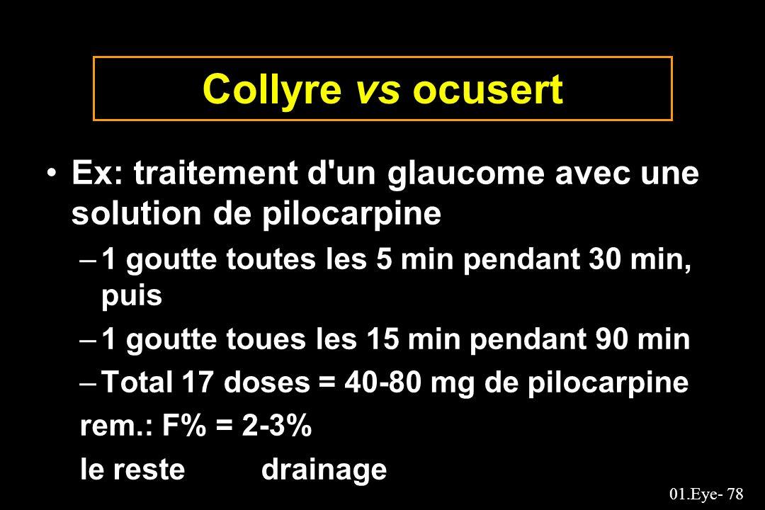 Collyre vs ocusert Ex: traitement d un glaucome avec une solution de pilocarpine. 1 goutte toutes les 5 min pendant 30 min, puis.