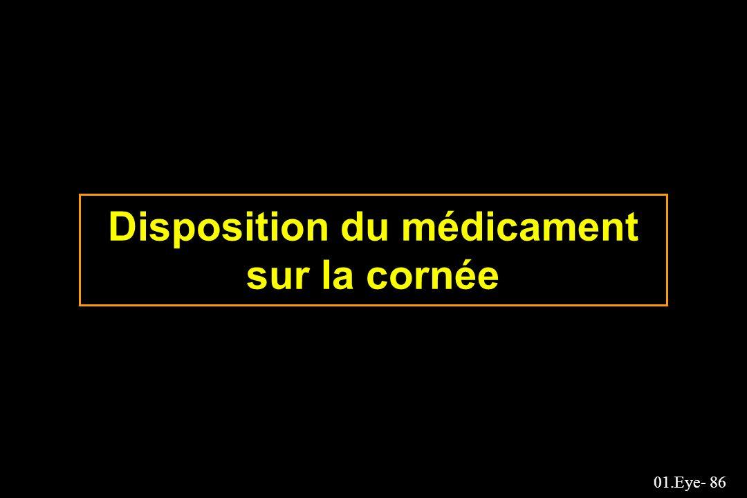 Disposition du médicament sur la cornée