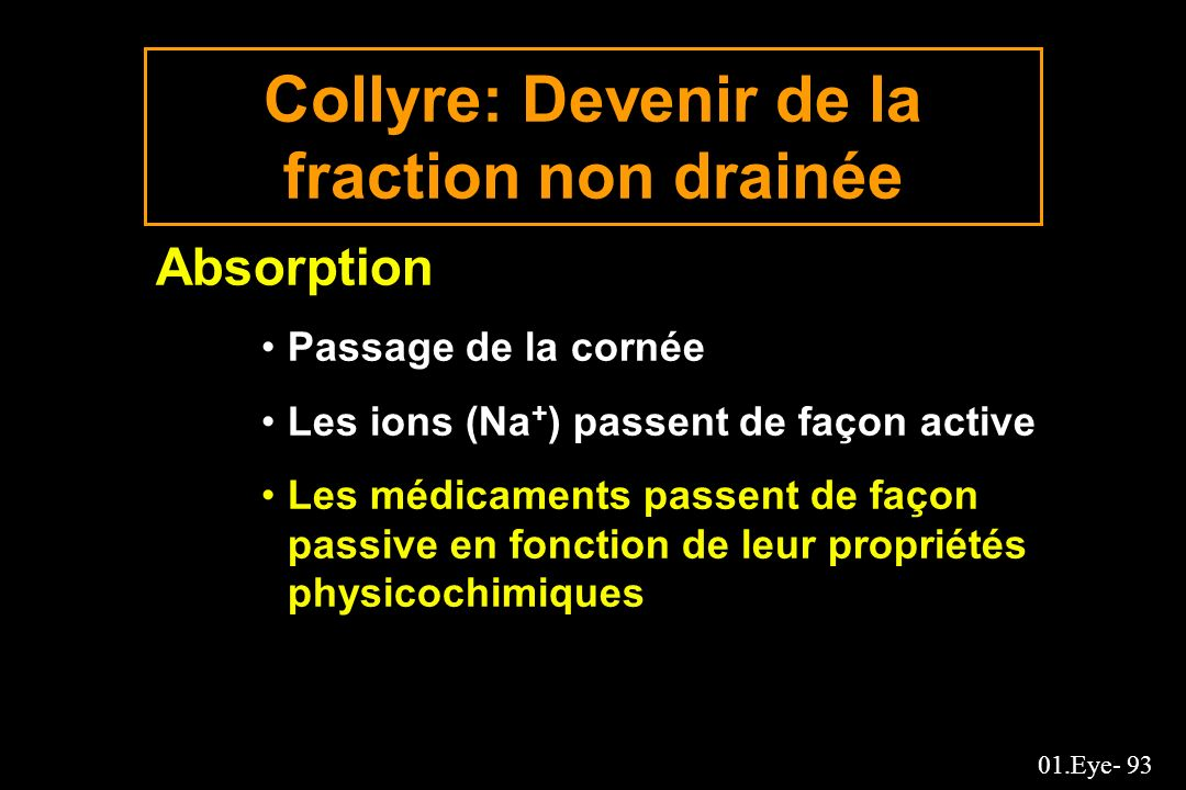 Collyre: Devenir de la fraction non drainée