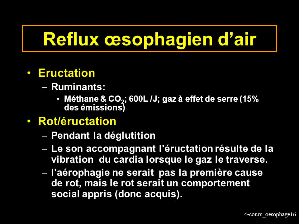 Reflux œsophagien d'air