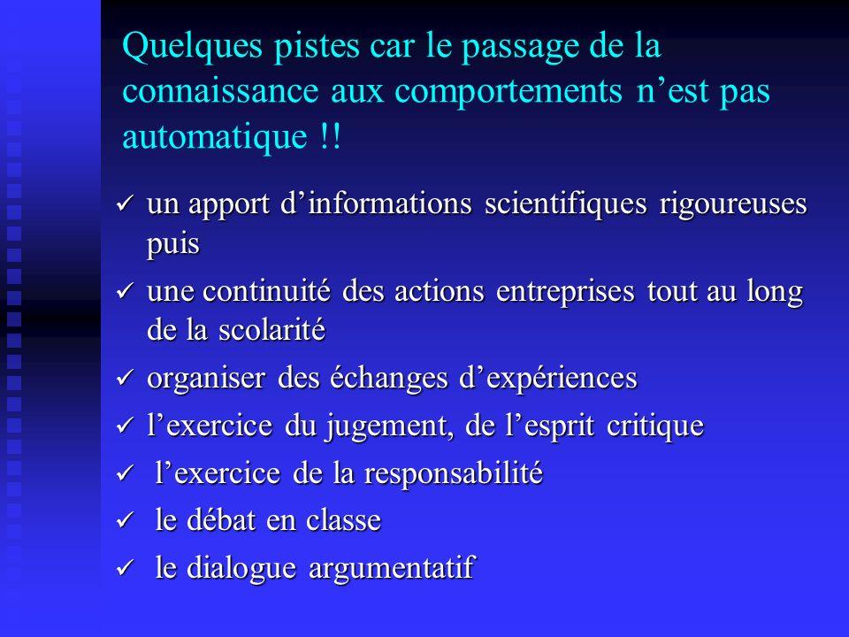 Quelques pistes car le passage de la connaissance aux comportements n'est pas automatique !!