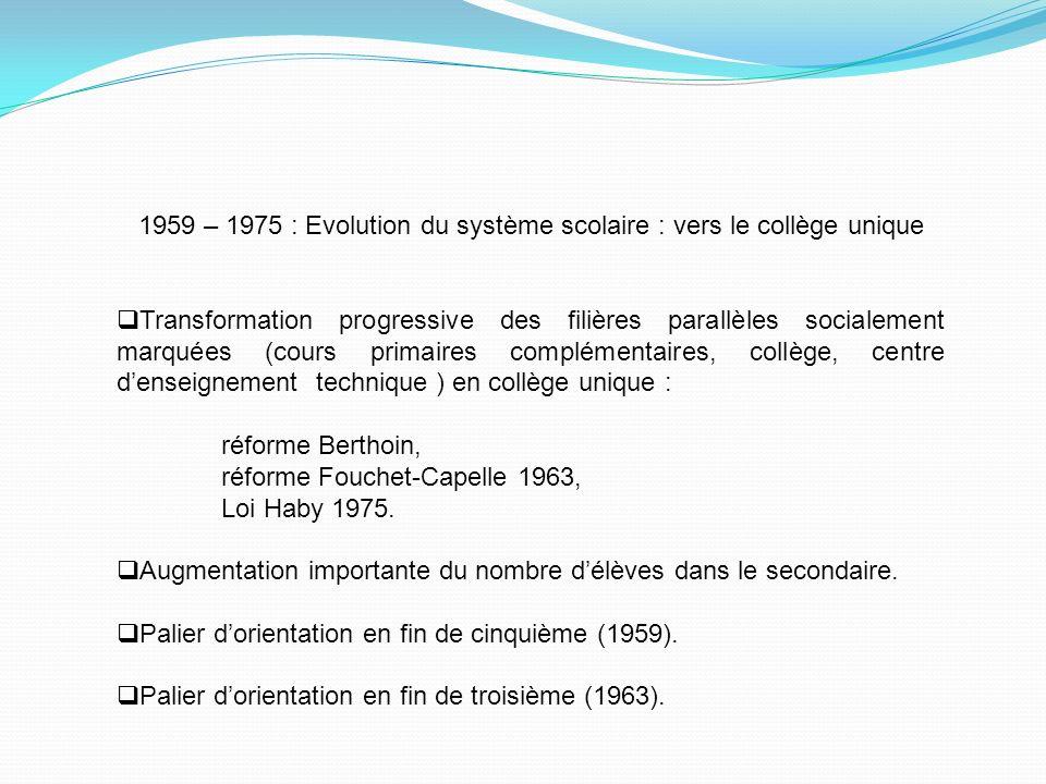 1959 – 1975 : Evolution du système scolaire : vers le collège unique