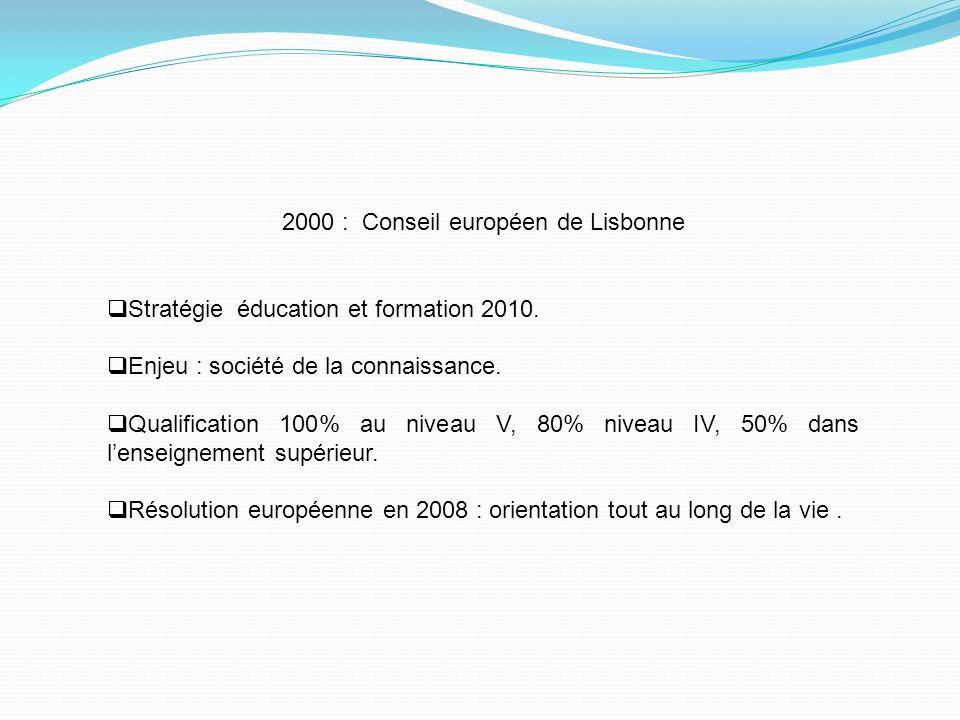 2000 : Conseil européen de Lisbonne
