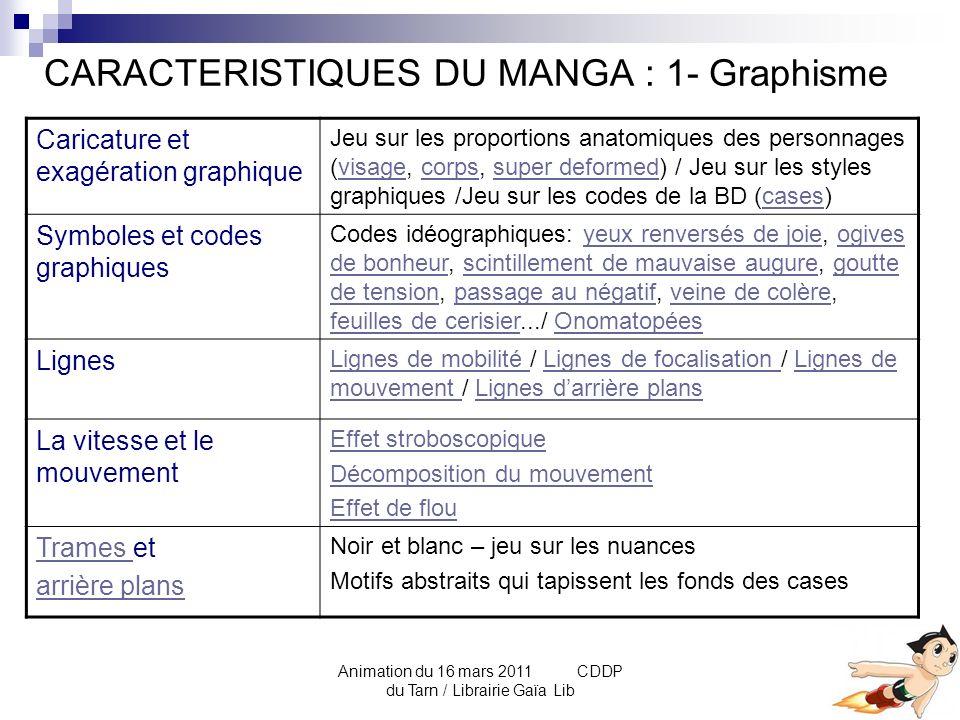 CARACTERISTIQUES DU MANGA : 1- Graphisme