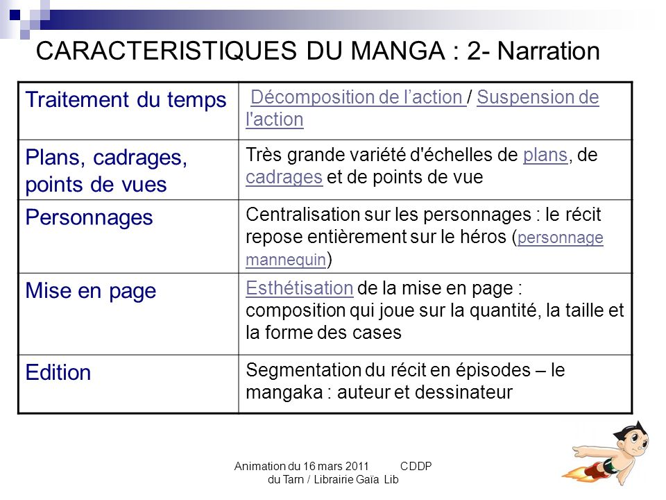 CARACTERISTIQUES DU MANGA : 2- Narration