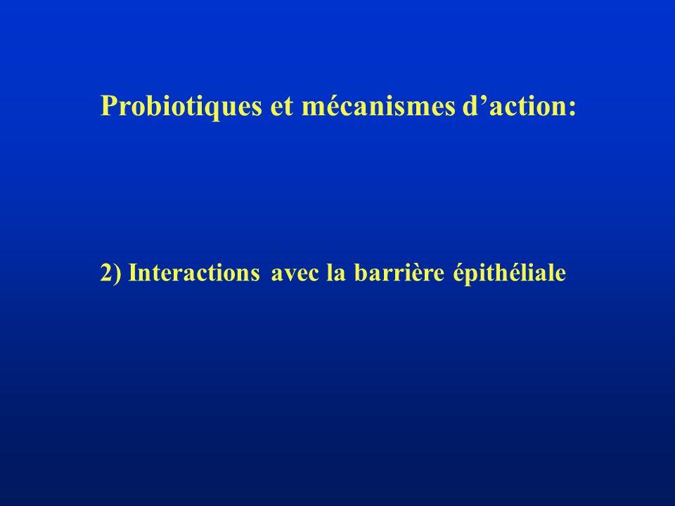 Probiotiques et mécanismes d'action: