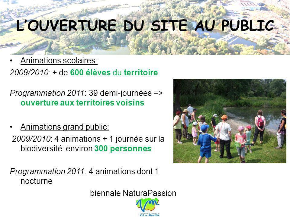 L'OUVERTURE DU SITE AU PUBLIC