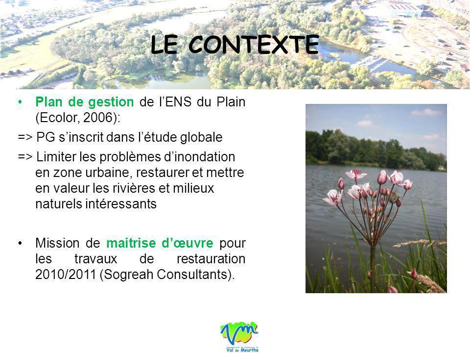 LE CONTEXTE Plan de gestion de l'ENS du Plain (Ecolor, 2006):