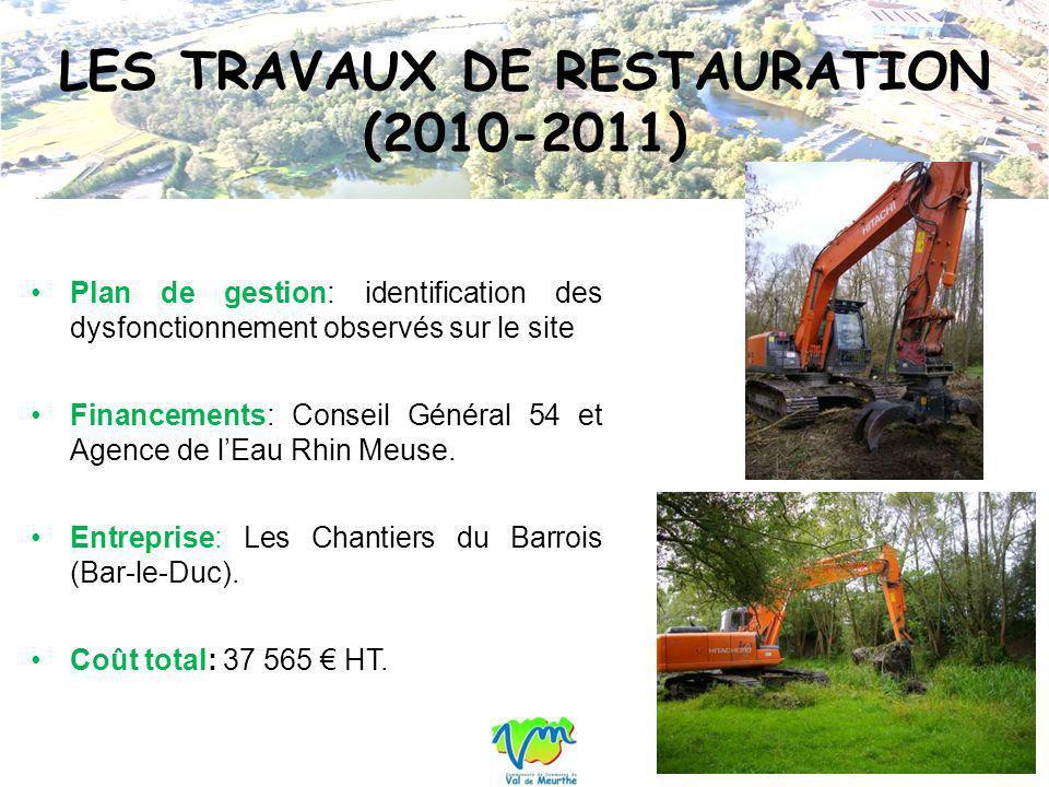LES TRAVAUX DE RESTAURATION