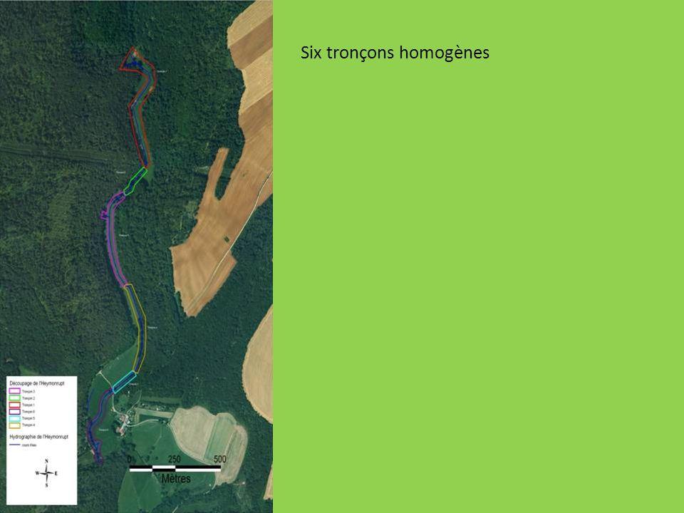 Six tronçons homogènes