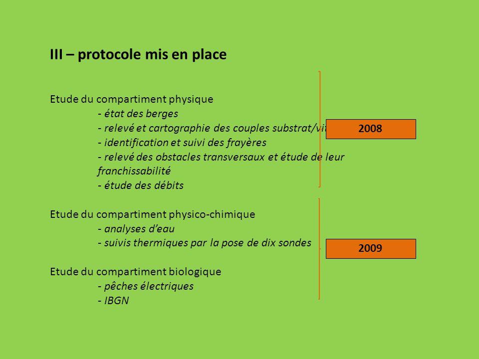 III – protocole mis en place