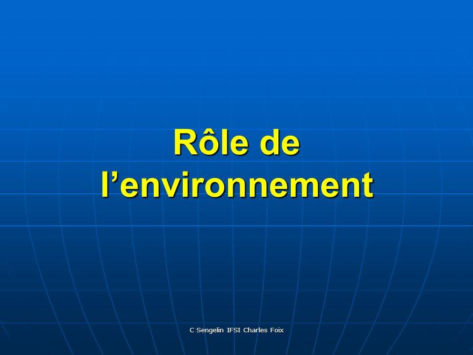 Rôle de l'environnement