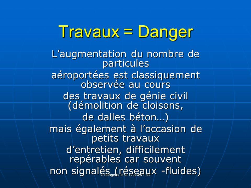 Travaux = Danger L'augmentation du nombre de particules