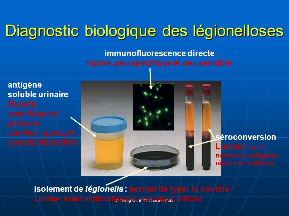 Diagnostic biologique des légionelloses