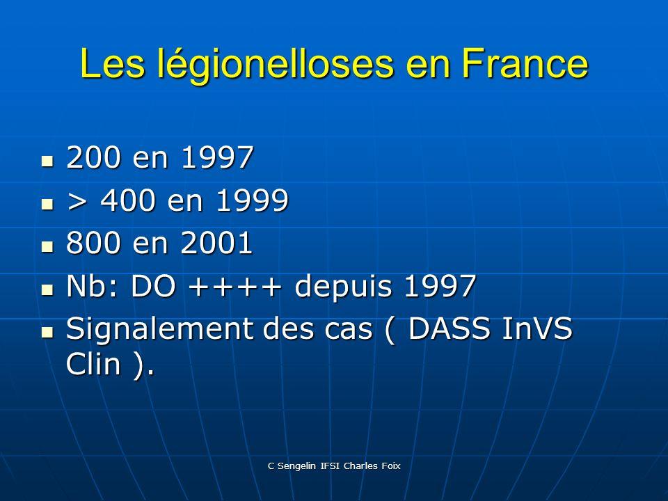 Les légionelloses en France
