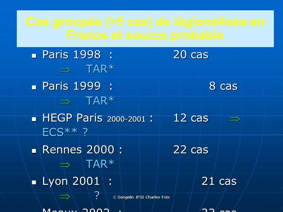 Cas groupés (>5 cas) de légionellose en France et source probable