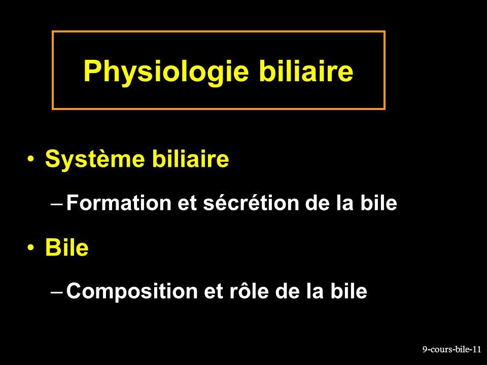 Physiologie biliaire Système biliaire Bile