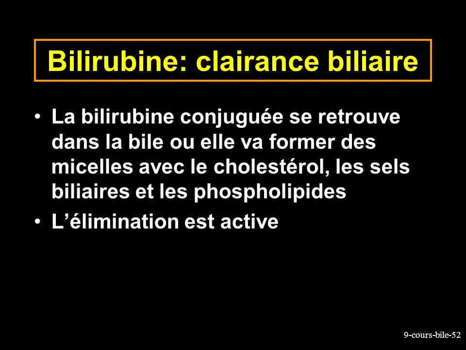 Bilirubine: clairance biliaire