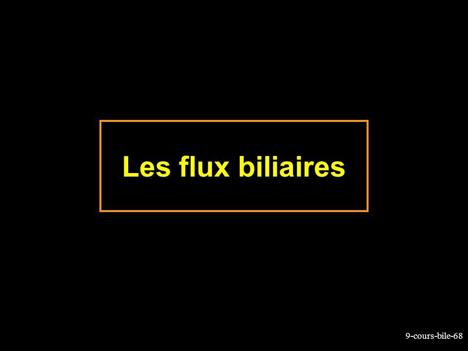 Les flux biliaires